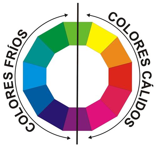 Sabes cual es tu color - Todos los colores calidos ...