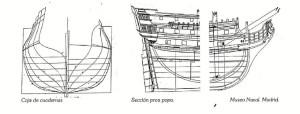 Estructura del navío. / Foto: IAPH.