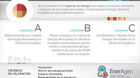 La Agencia Provincial de la Energía presenta tres proyectos a los Premios EnerAgen 2016