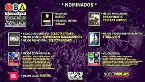Portada de los premios, donde se puede ver la candidatura de DJ Rasco.