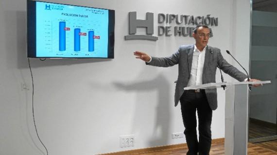 Diputación invertirá 5,6 millones del remanente líquido de tesorería en obras por toda la provincia