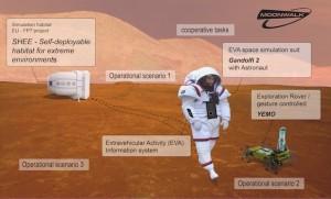 Probarán nuevos equipos robots para enviarlos a Marte en el municipio onubense.