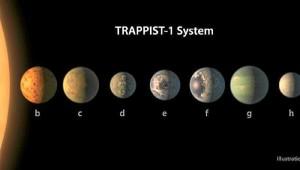 Imagen de los exoplanetas descubiertos. / Foto: antena3.com