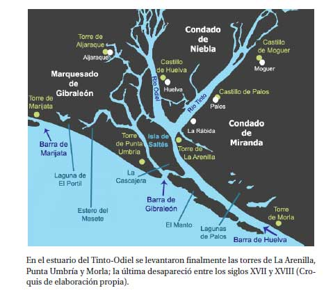 El proyecto de las torres de almenara y la desembocadura de los ríos Odiel y Tinto (y IV)