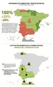 Mapa informativo sobre el cribado del cáncer de colon.