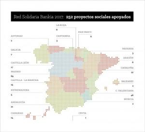 Red Solidaria Bankia.
