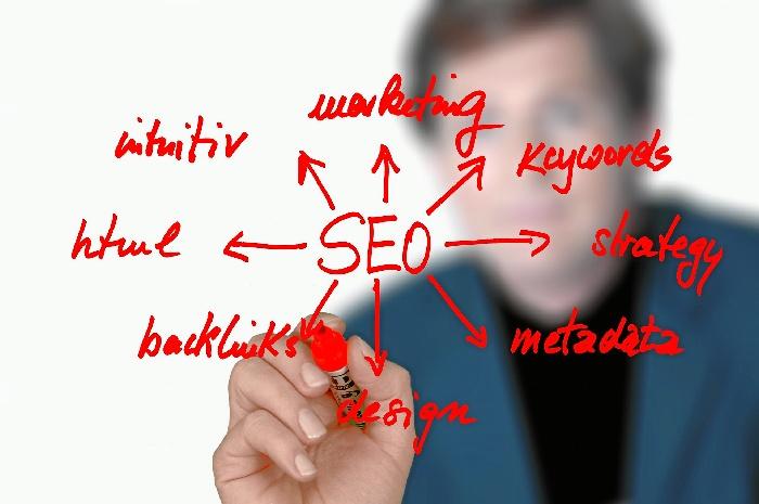 El email marketing: un elemento esencial del marketing online