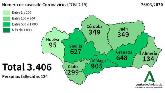 Huelva registra 95 casos de coronavirus, 52 de ellos ingresados