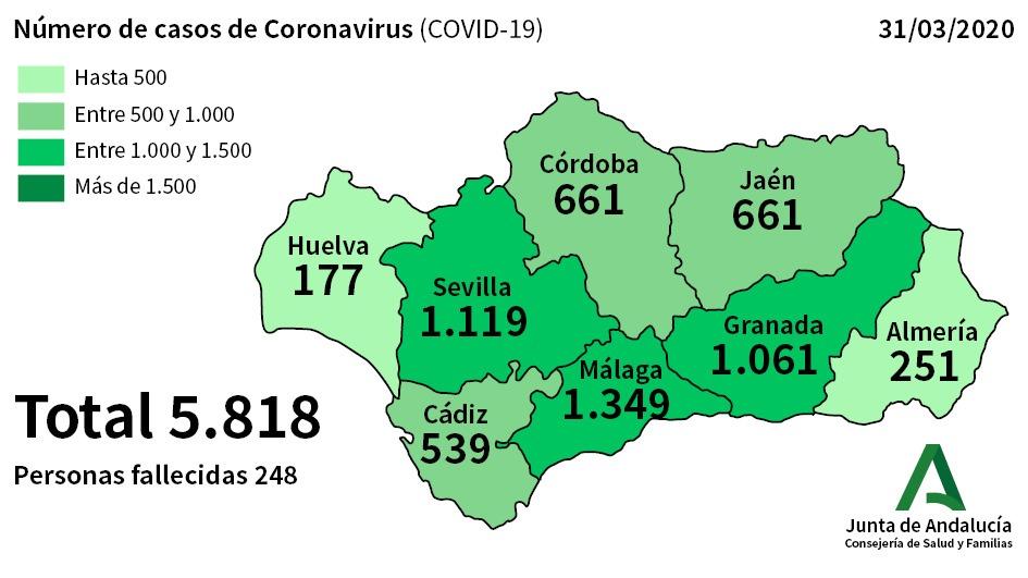 Huelva cuenta con 177 positivos por coronavirus de más de 5.800 casos en Andalucía