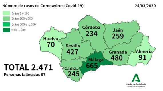 Huelva se distancia del resto de provincias con 70 casos de coronavirus, 38 de ellos ingresados