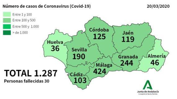 Últimos datos del coronavirus en Huelva: La provincia onubense registra 36 positivos, con 13 ingresados