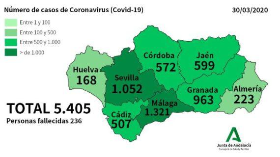 Huelva alcanza los 168 casos de coronavirus, 92 de ellos ingresados