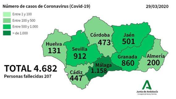 Últimos datos del coronavirus en Huelva: La provincia onubense registra 131 positivos