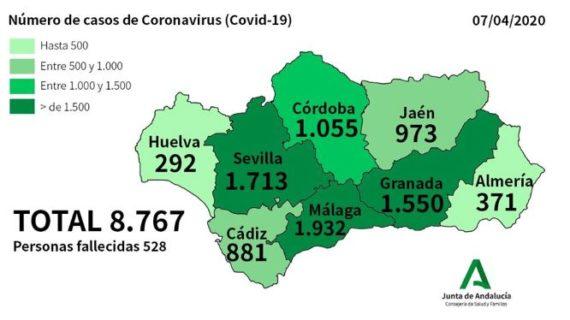 Con 292 positivos, Huelva registra sólo cuatro casos de coronavirus en un día