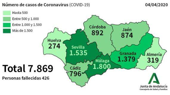 Huelva alcanza los 274 casos de coronavirus, 132 de ellos ingresados