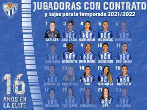 El Sporting de Huelva ha dado a conocer la lista de altas y bajas para la próxima temporada. / Foto: @sportinghuelva.